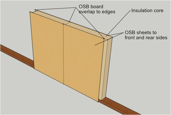 Structural Insulated Panels Disadvantages are Container Houses A Viable Option