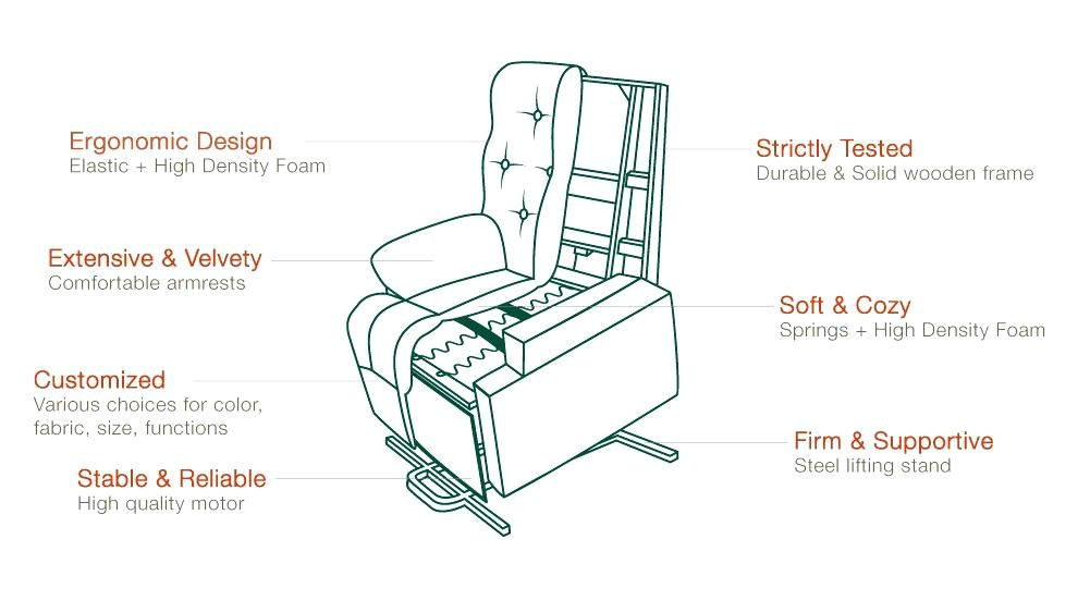 The Perfect Sleep Chair Customer Reviews the Perfect Sleep Chair Review Full Size Of Home Gorgeous