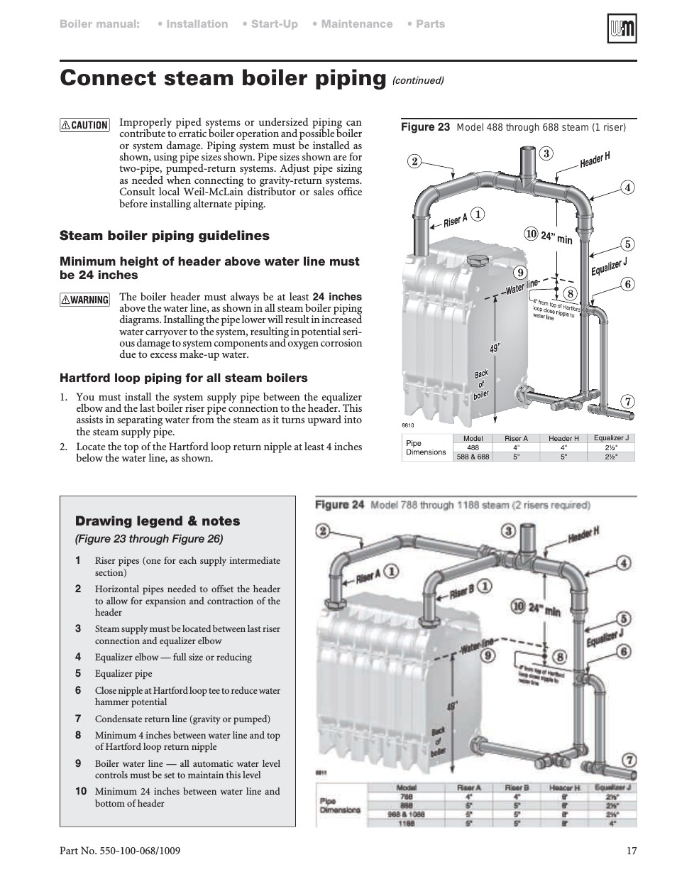 Weil Mclain Boiler Parts Distributors Connect Steam Boiler Piping Weil Mclain 88 User Manual Page 17 40
