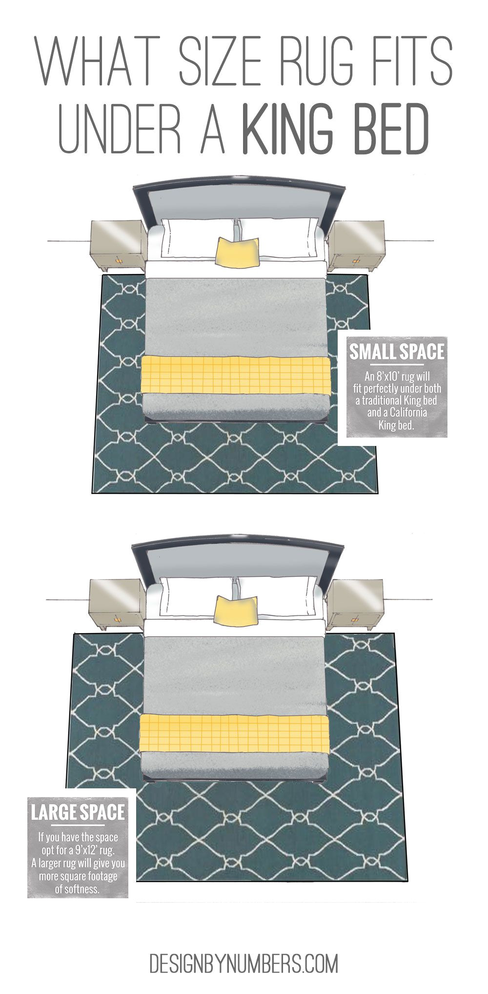 Placement Of 8×10 Rug Under Queen Bed What Size Rug Fits Under A King Bed Design by Numbers Living