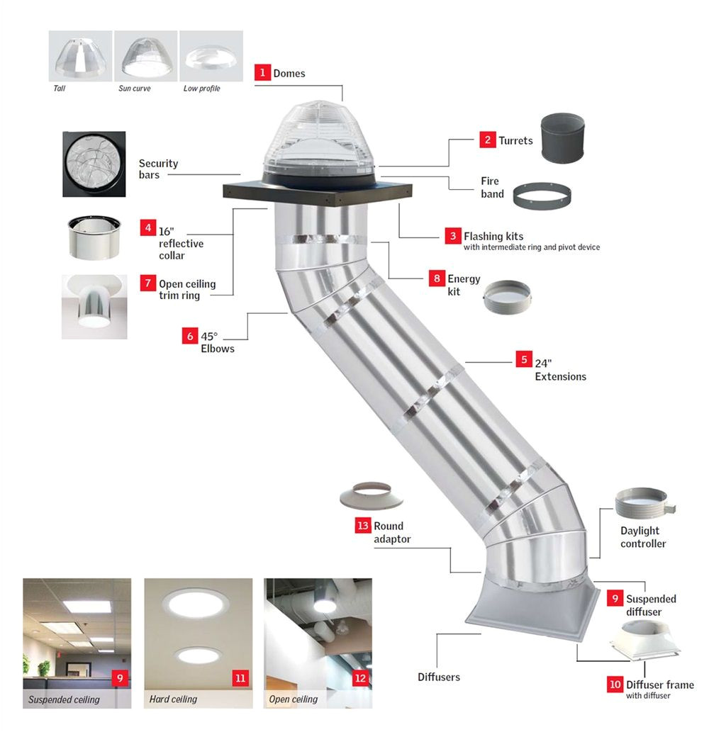 Velux Sun Tunnel Installation Guide Velux Sun Tunnel Skylights Provide A Cost Effective Method for