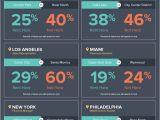 Affordable Movers Jacksonville Fl 13 Best Long Distance Movers Images On Pinterest Moving Hacks