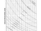 Chimney Liner Sizing Chart Chimney Sizing Chart Wood Stove