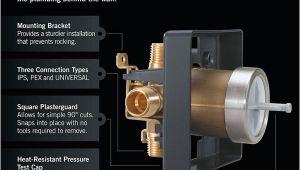 Delta Multichoice Universal Valve Installation Instructions Delta R10000 Unbxhf Multichoice Universal Mixing Rough In