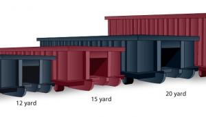 Dumpster Rental Springfield Mo Springfield Disposal Dumpster Rentals Dumpster Sizes