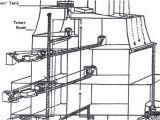 Ez Breathe Ventilation System Vs Dehumidifier Extraordinary E Z Breathe Basement Ventilation System for