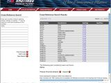 Hastings Filter Cross Reference Hastings Fuel Filters Hastings East Sussex United Kingdom