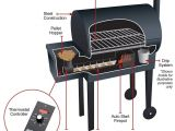 How Much is A Traeger Renegade Elite Grill Traeger Renegade Elite Grill Reviews Grilling Your Way to