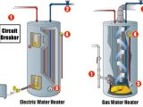 How to Turn Off Electric Water Heater Emergency Water Heater Shut Off Valve