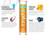 Orange Leaf Gift Card Balance Amazon Com Zipfizz Healthy Energy Drink Mix orange Cream 20