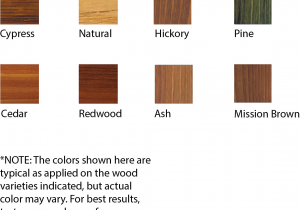 Penofin Brazilian Rosewood Oil Stainswood Exterior Finishes