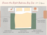 Placement Of 8×10 Rug Under Queen Bed Choose the Right Size area Rug for Under Your King Bed