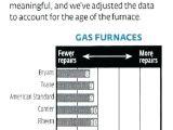 Pool Heat Pump Reviews Consumer Reports Pool Heat Pump Reviews Consumer Reports atelierdupc Info