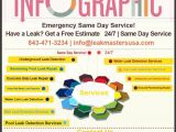 Pool Leak Detection and Repair Houston May 1975 Lucretiaweigall S Blog