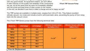 R22 Refrigerant Price Per Pound A Awesome R22 Cost Per Pound
