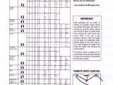 Scotts Edgeguard Mini Spreader Settings Chart Scott 39 S Spreader Settings Chart Related Keywords Scott 39 S