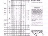 Scotts Spreader Settings Chart Scott 39 S Spreader Settings Chart Related Keywords Scott 39 S