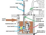 Sewage Ejector Pump Installation Diagram Diagram Of Sump Pump Diagram Free Engine Image for User