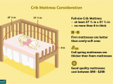 Sleep Number Bed Disassembly Instructions A Parent S Guide to Buying the Right Crib Mattress