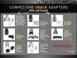 Track Lighting Compatibility Chart Track Lighting Twinsprings Research Institute