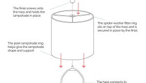 What Does Spider Fitting Lamp Shade Mean Lamp Shade Ring Set to Make A Diy Drum Ring Lamp Shade Us Style