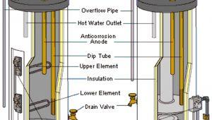Whirlpool Energy Smart Hot Water Heater Manual Whirlpool Electric Water Heater Diagrams Wiring Diagram Libraries