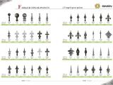 Wrought Iron Fence toppers Cast Iron Spear Finial Spire ornamental Wrought Iron Fence