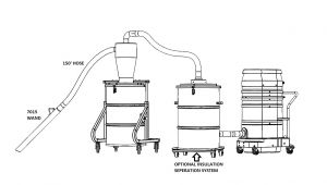 Zonolite attic Insulation Trust Vermiculite Removal Vacuums Insulation Removal Vacuums Ruwac Usa